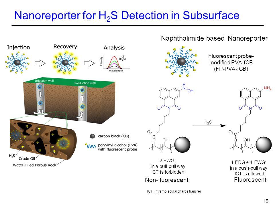 Fluorescent probe-modified PVA-fCB (FP-PVA-fCB)