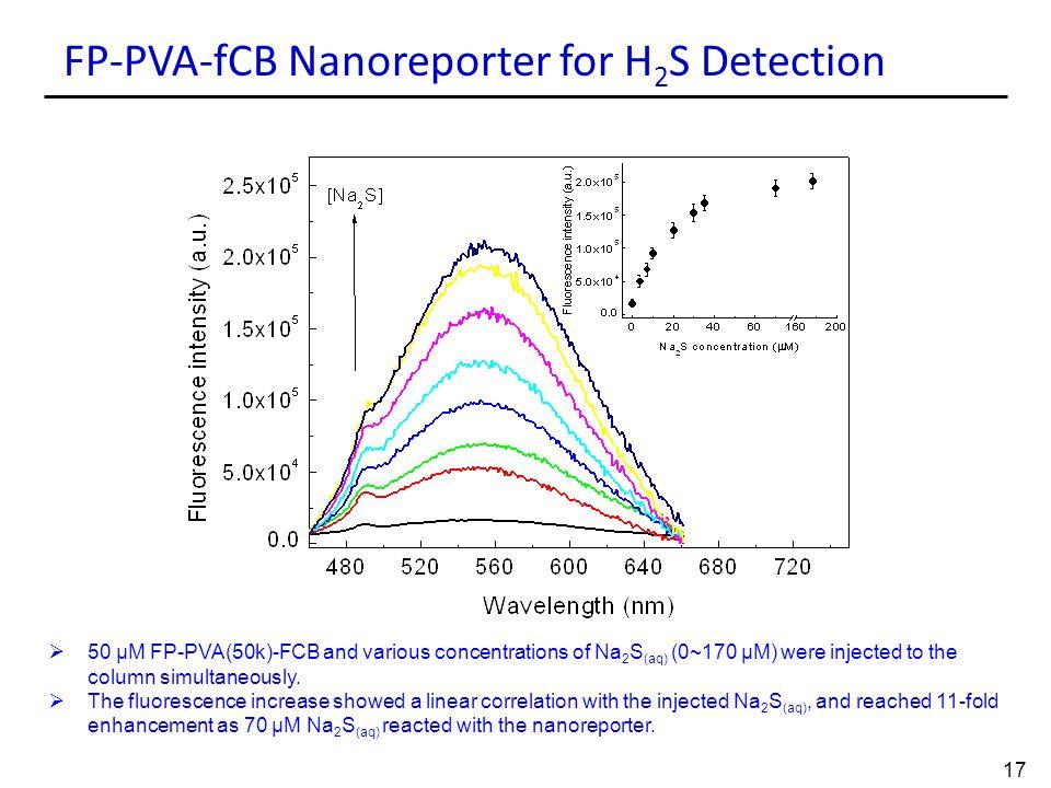 FP-PVA-fCB Nanoreporter for H2S Detection