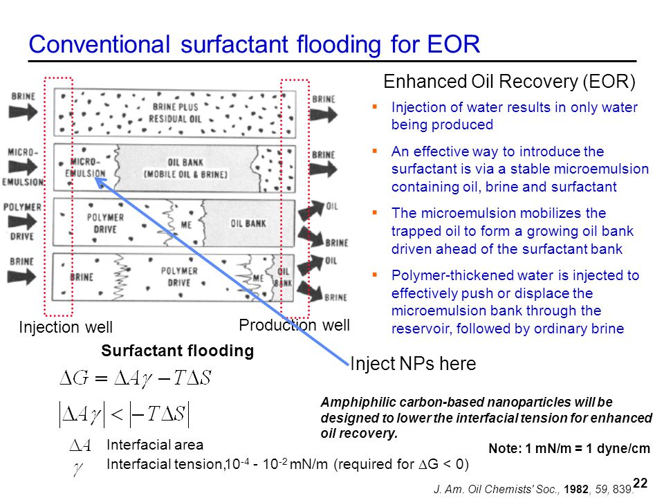 Conventional surfactant flooding for EOR