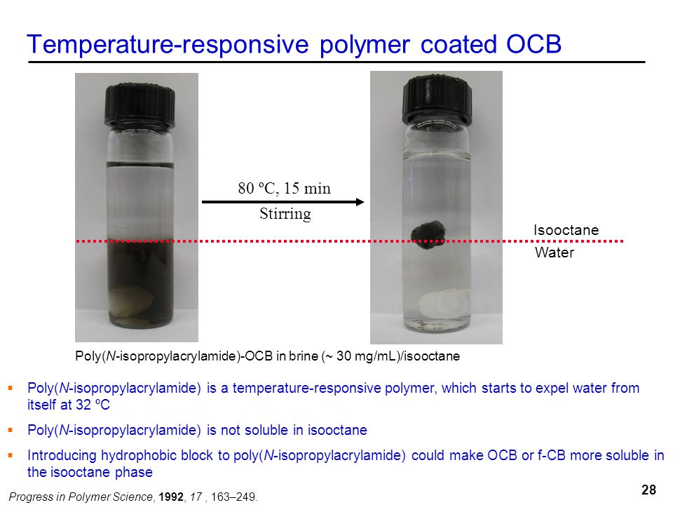 Temperature-responsive polymer coated OCB