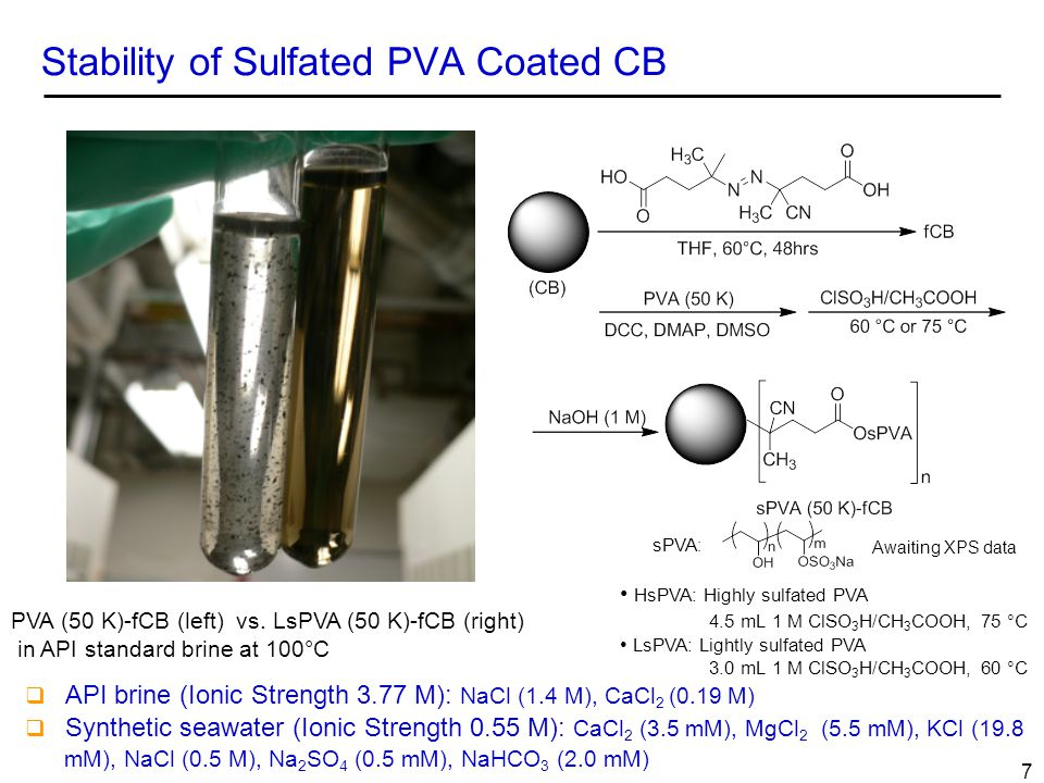 Stability of Sulfated PVA Coated CB