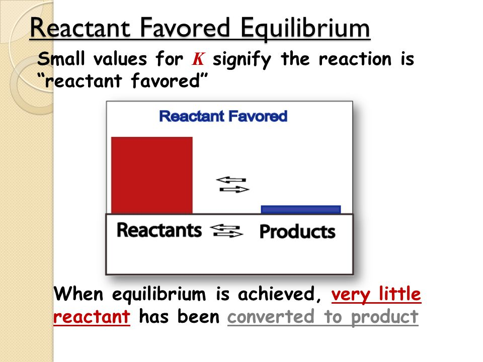 Reactant Favored Equilibrium