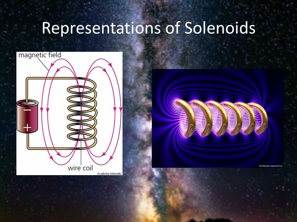 Representations of Solenoids