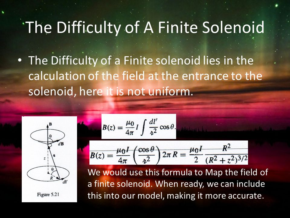 The Difficulty of A Finite Solenoid