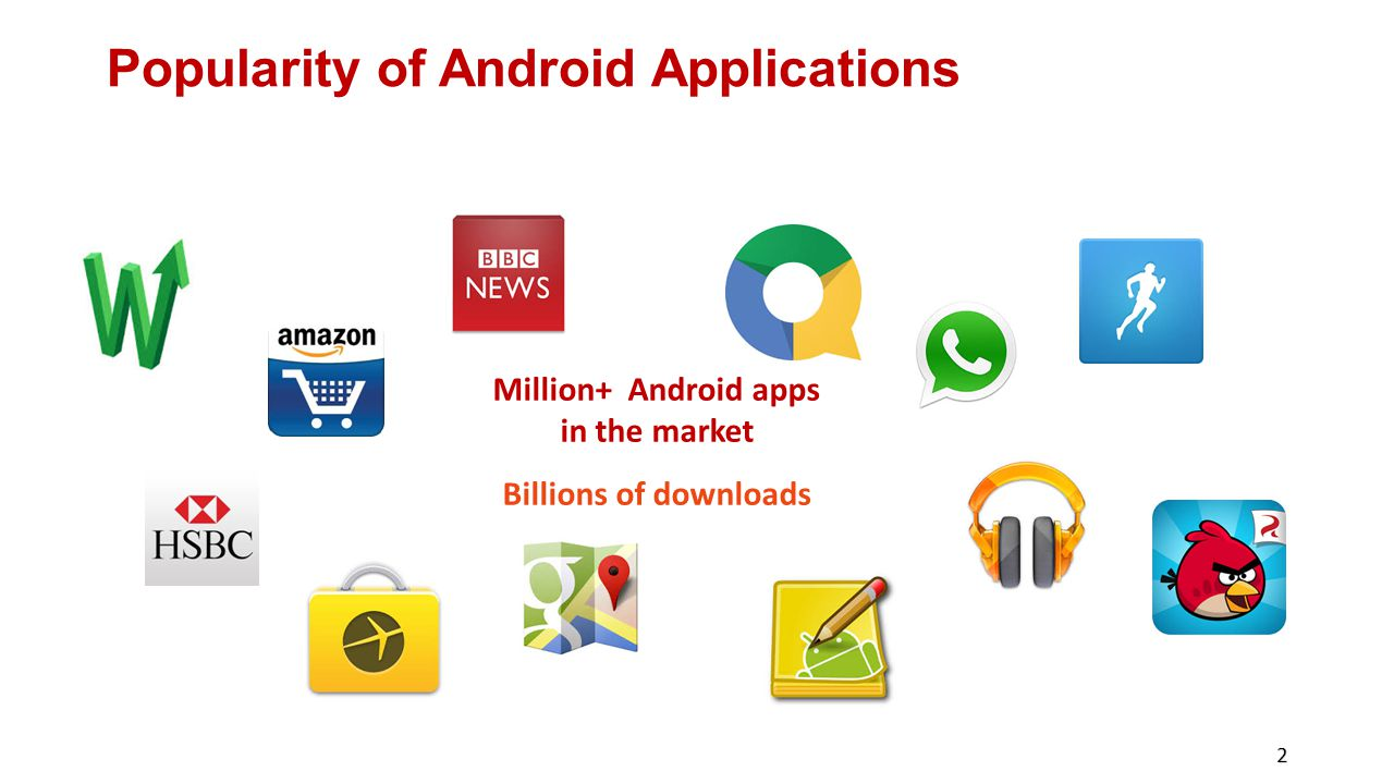 Popularity of Android Applications