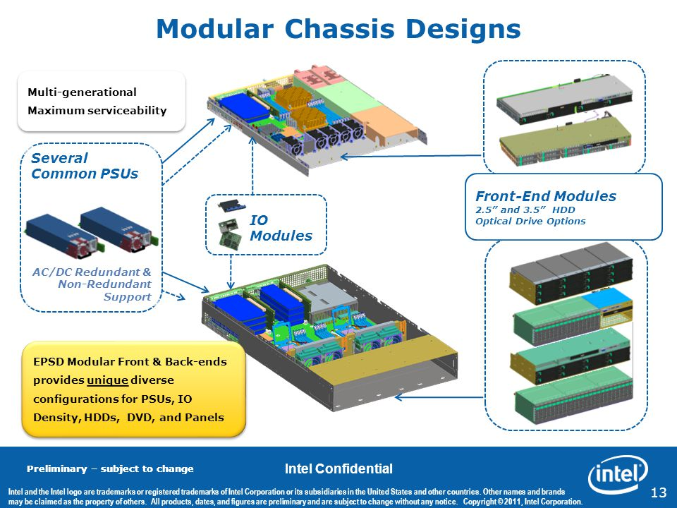 Modular Chassis Designs