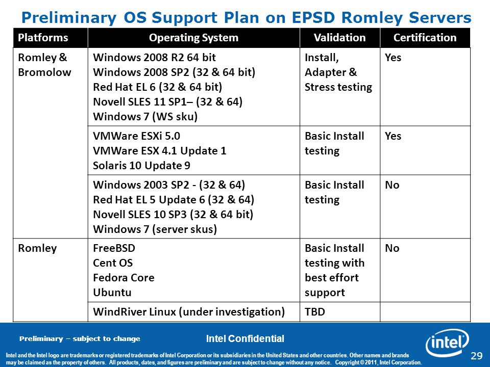 Preliminary OS Support Plan on EPSD Romley Servers