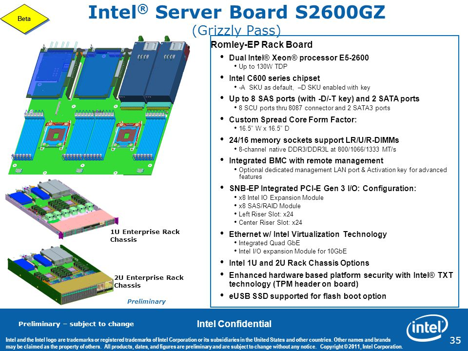Intel® Server Board S2600GZ (Grizzly Pass)