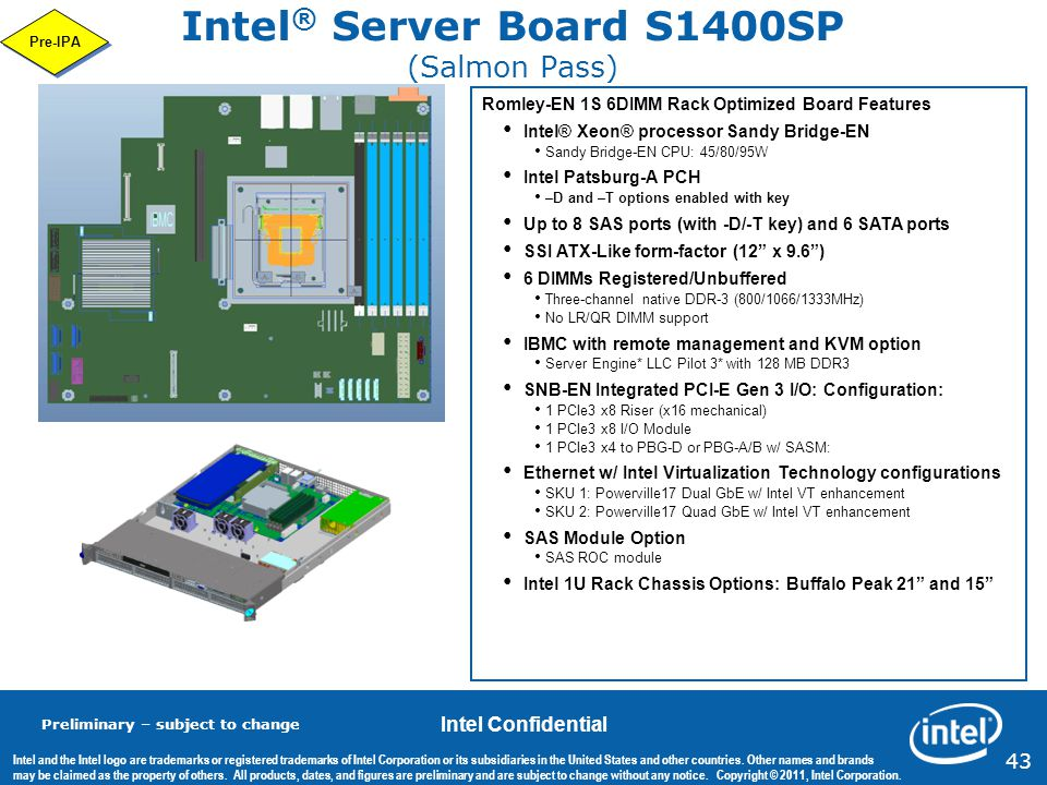 Intel® Server Board S1400SP (Salmon Pass)
