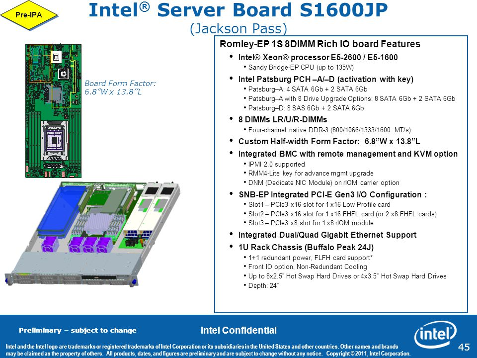Intel® Server Board S1600JP (Jackson Pass)