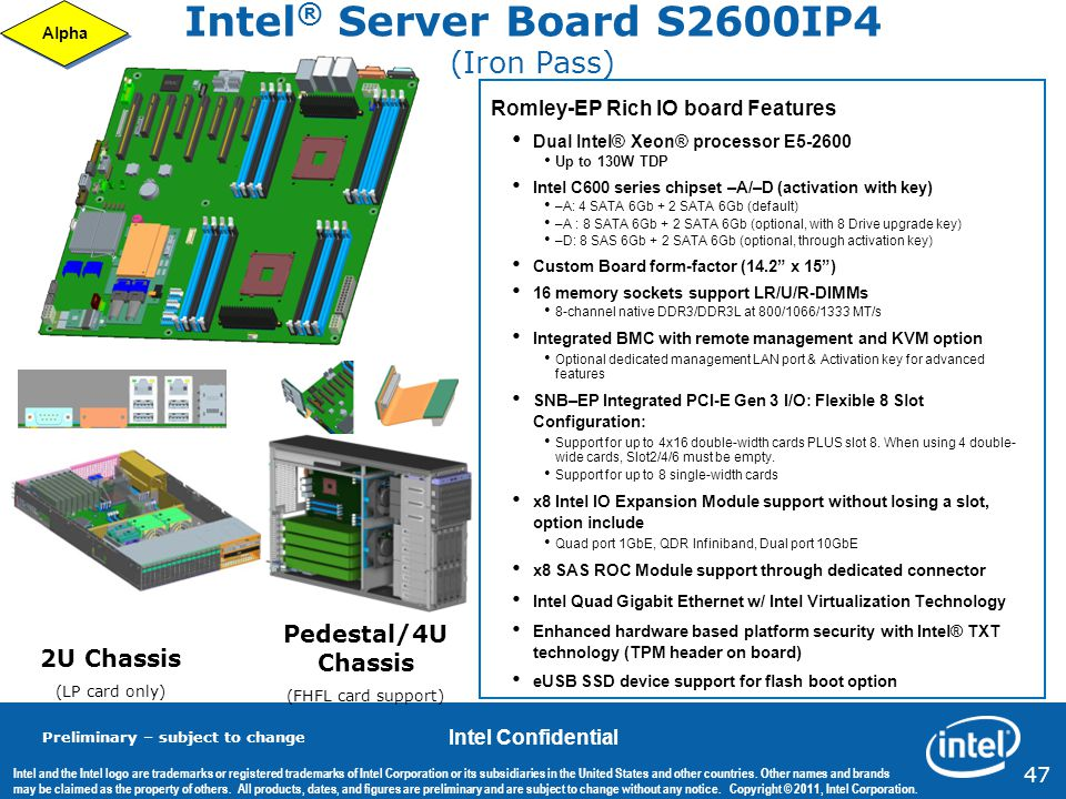 Intel® Server Board S2600IP4 (Iron Pass)