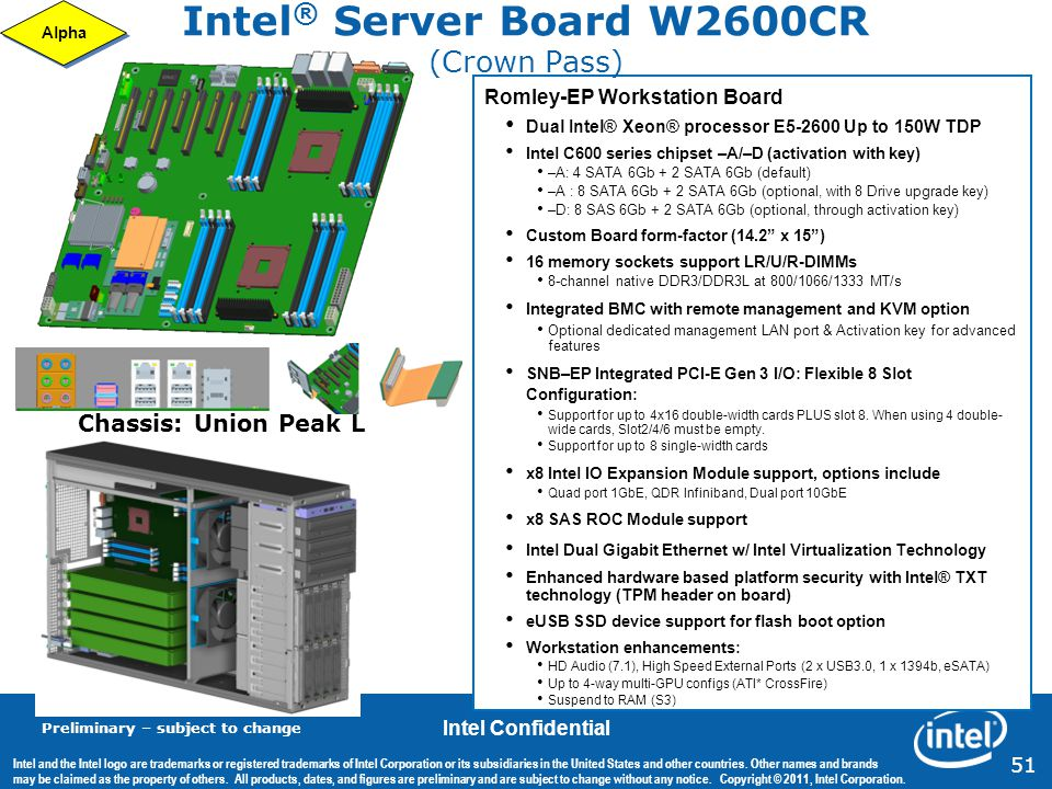 Intel® Server Board W2600CR