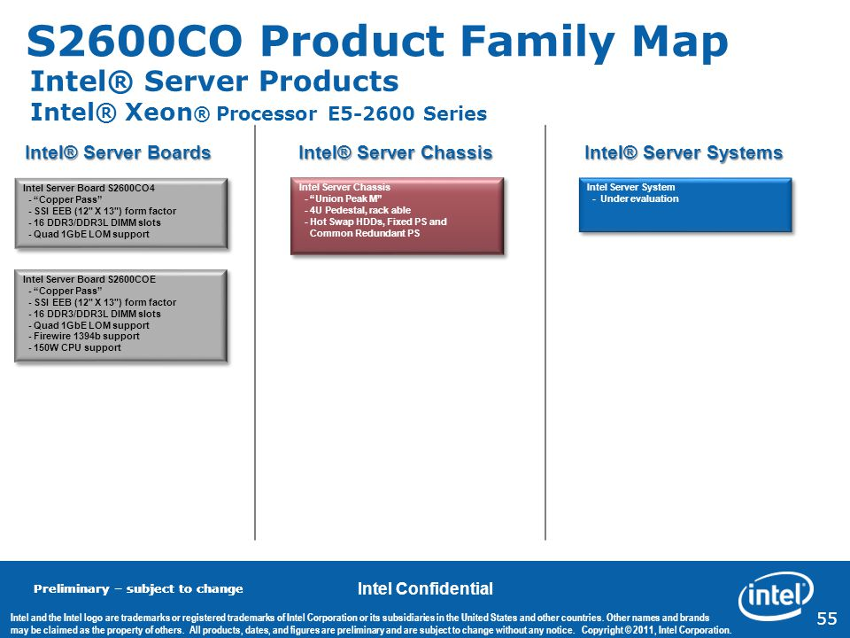 S2600CO Product Family Map Intel® Server Products