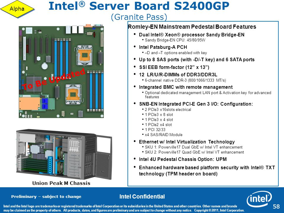 Intel® Server Board S2400GP