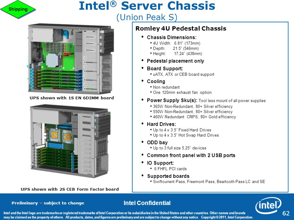 Intel® Server Chassis (Union Peak S)