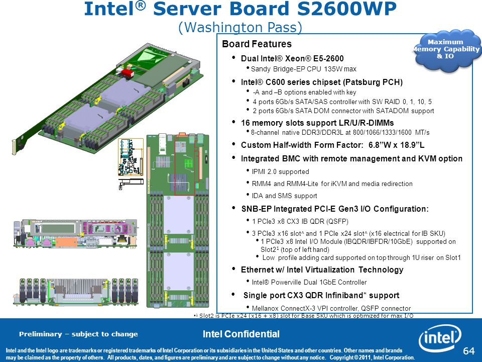 Intel® Server Board S2600WP