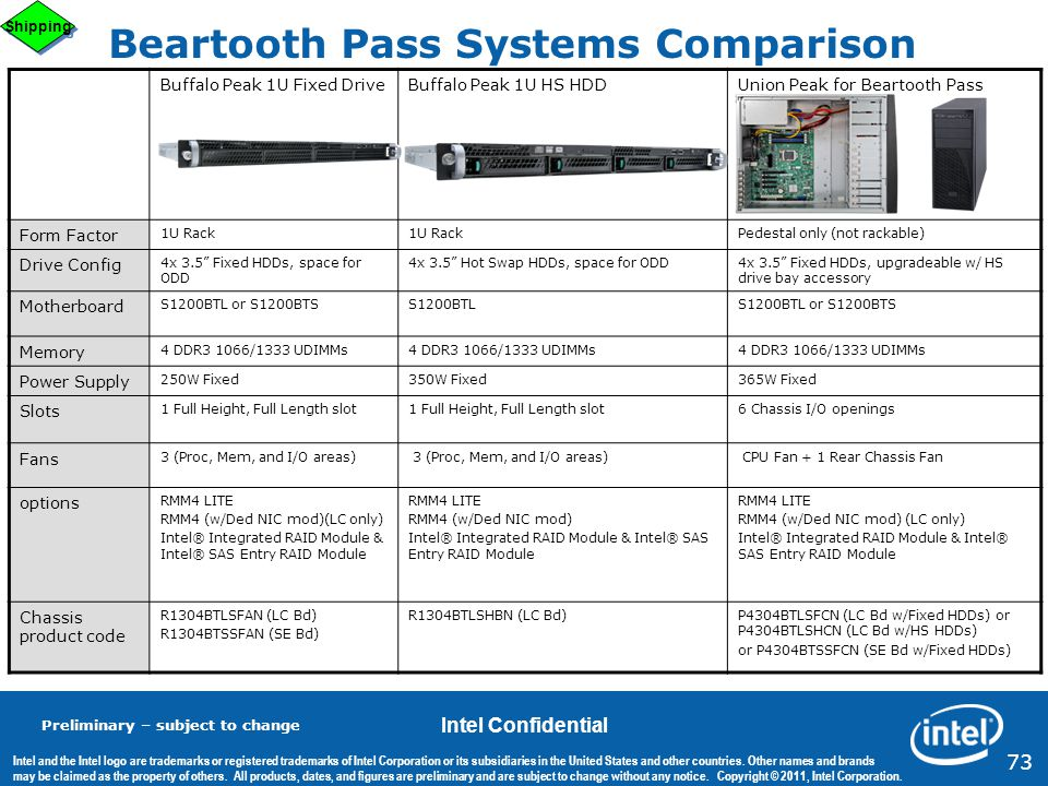 Beartooth Pass Systems Comparison
