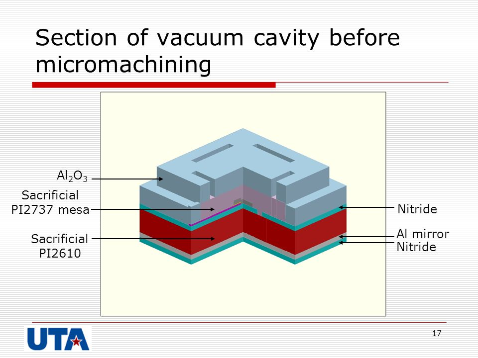 Section of vacuum cavity before micromachining