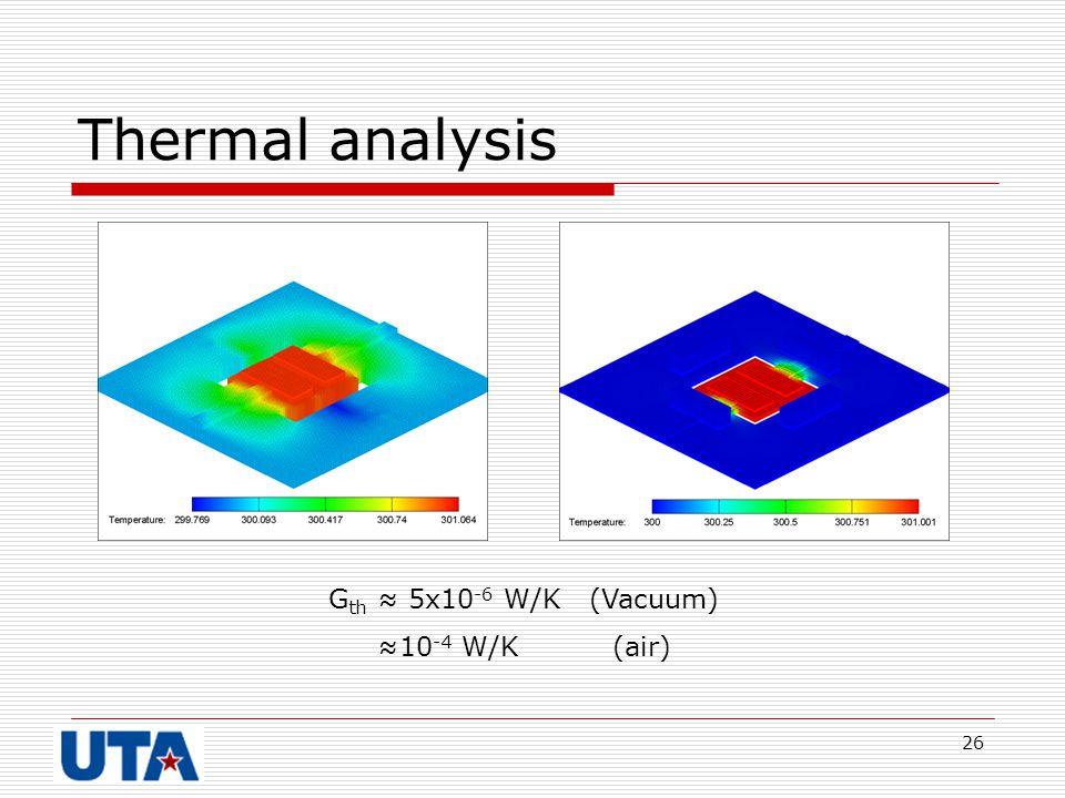 Thermal analysis Gth ≈ 5x10-6 W/K (Vacuum) ≈10-4 W/K (air)