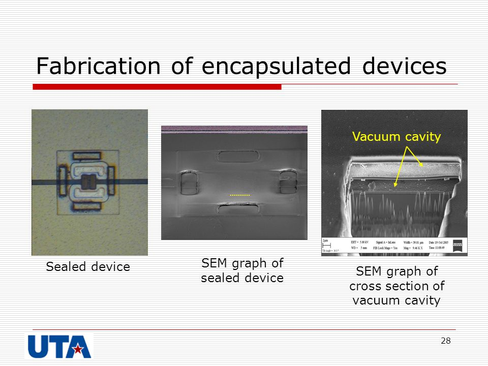 Fabrication of encapsulated devices