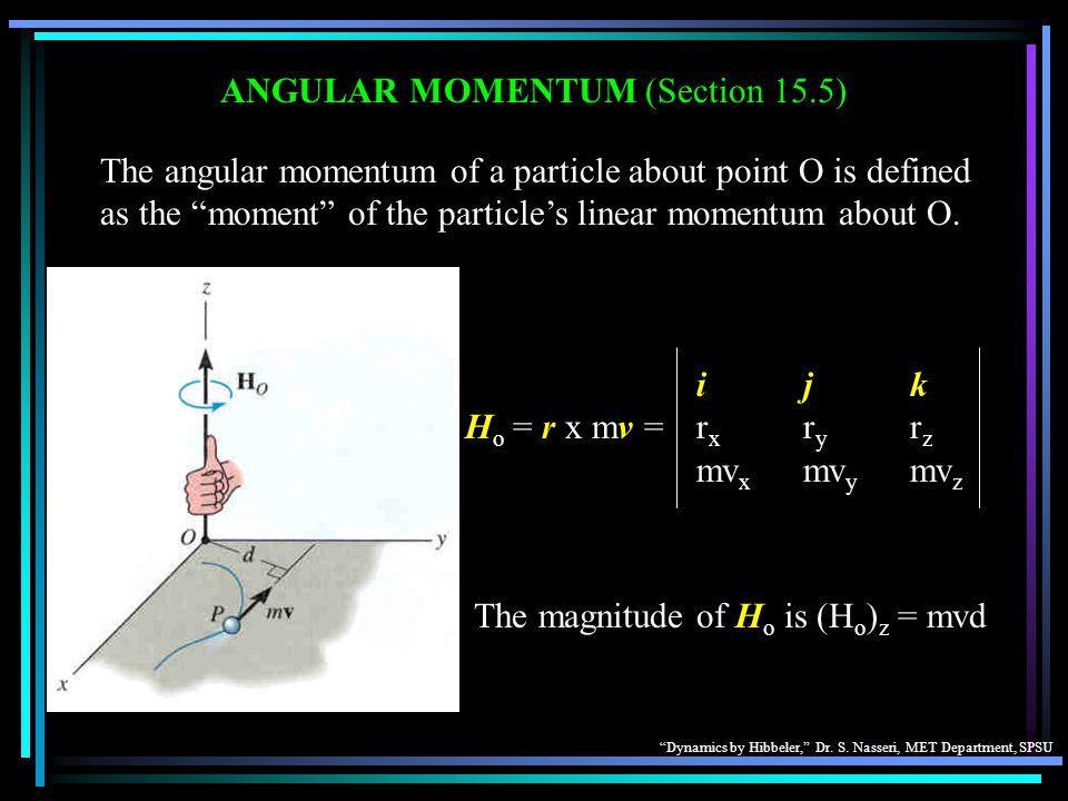 ANGULAR MOMENTUM (Section 15.5)