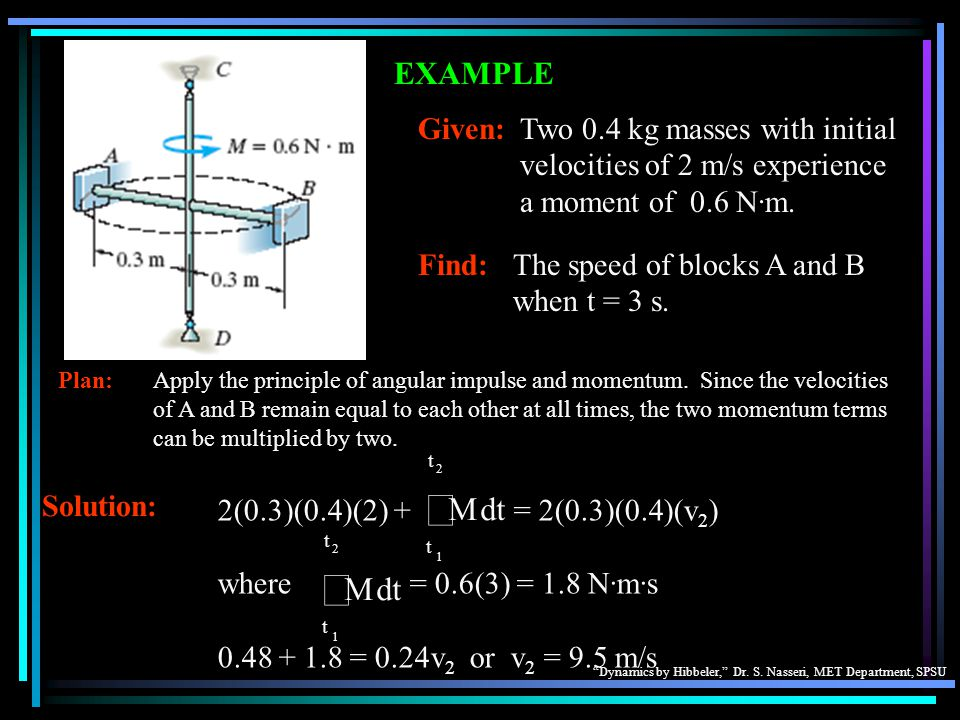 EXAMPLE Given: Two 0.4 kg masses with initial velocities of 2 m/s experience a moment of 0.6 N·m. Find: The speed of blocks A and B when t = 3 s.