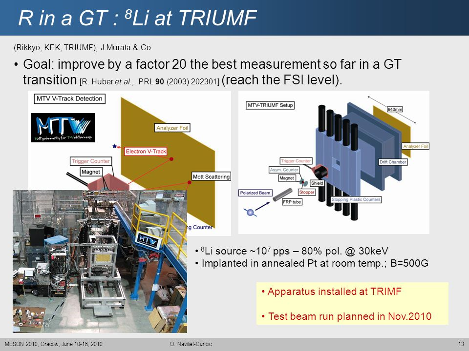 R in a GT : 8Li at TRIUMF (Rikkyo, KEK, TRIUMF), J.Murata & Co.