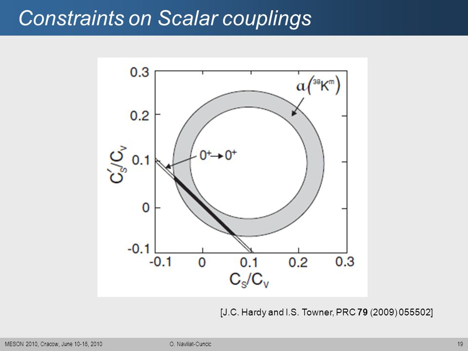 Constraints on Scalar couplings