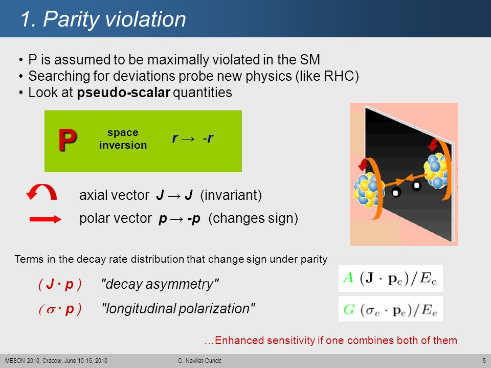 P 1. Parity violation P is assumed to be maximally violated in the SM