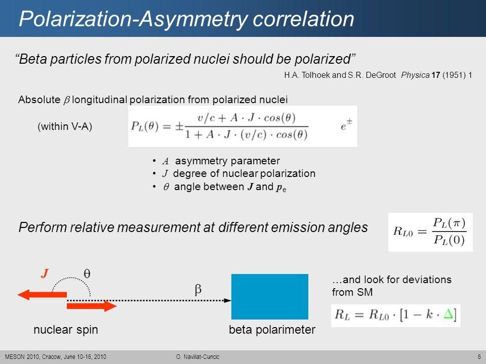 Polarization-Asymmetry correlation