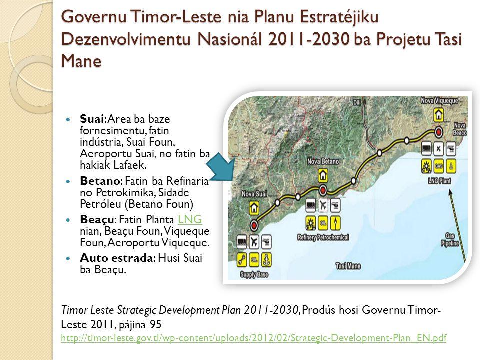 dezenvolvimentu ekonomia iha timor leste pdf
