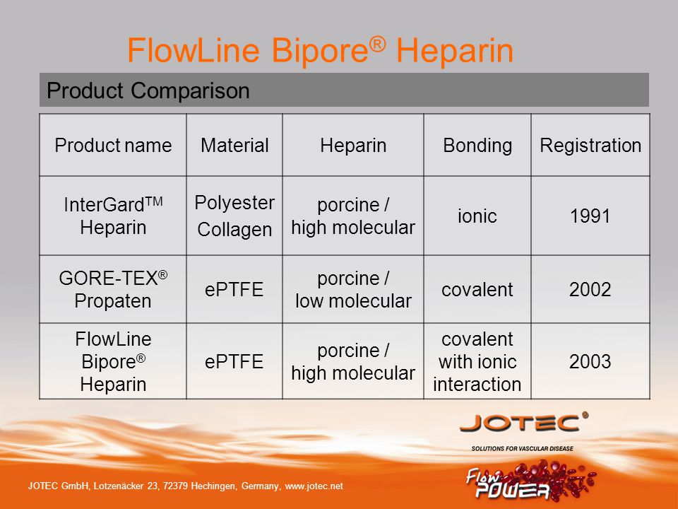 Product Comparison Product name Material Heparin Bonding Registration