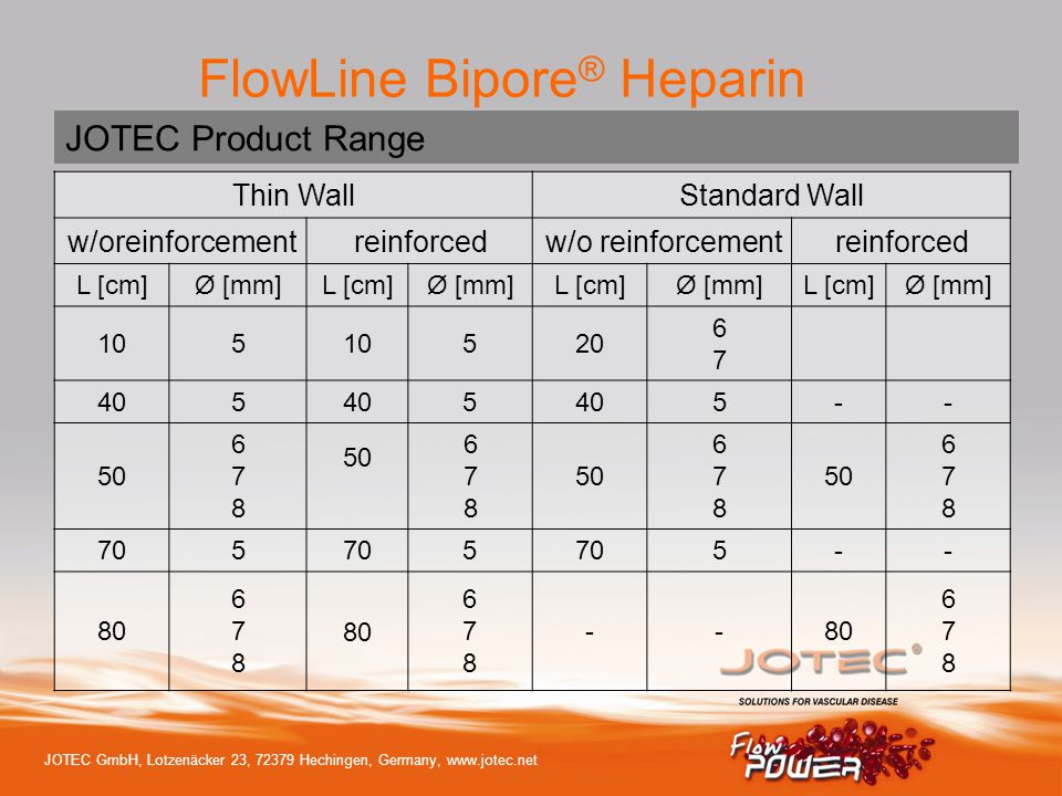 JOTEC Product Range Thin Wall Standard Wall w/oreinforcement