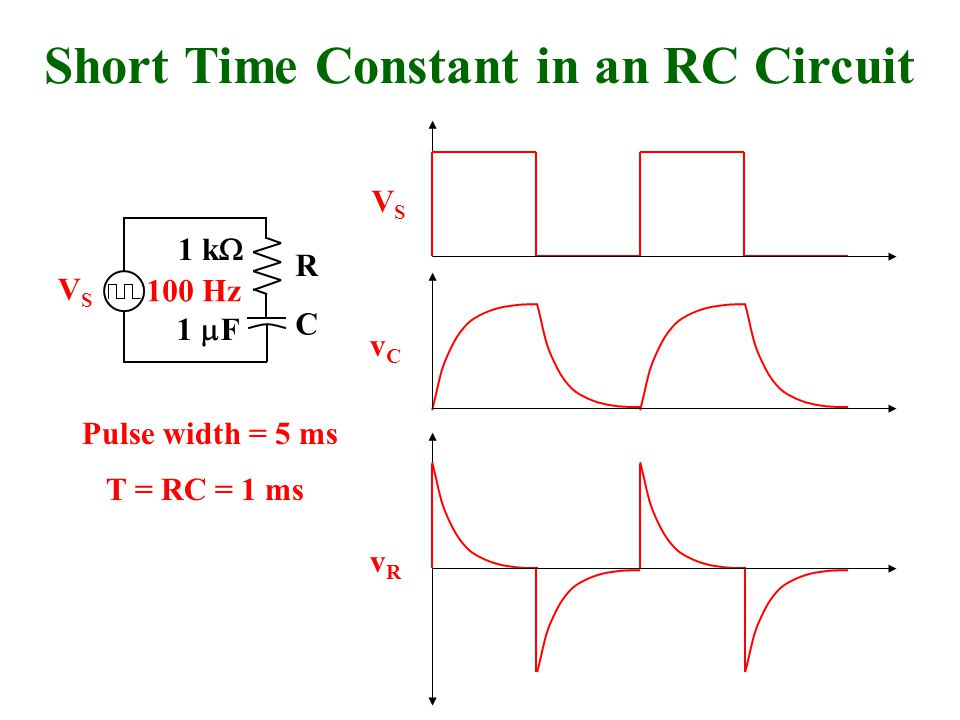 Short Time Constant in an RC Circuit