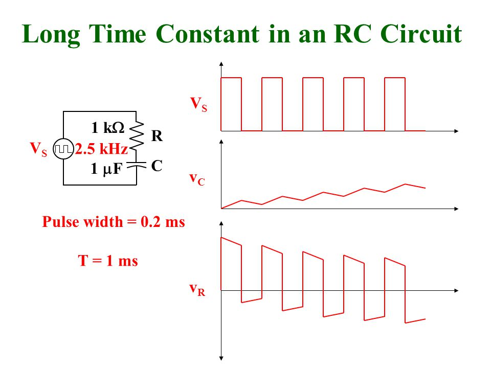 Long Time Constant in an RC Circuit