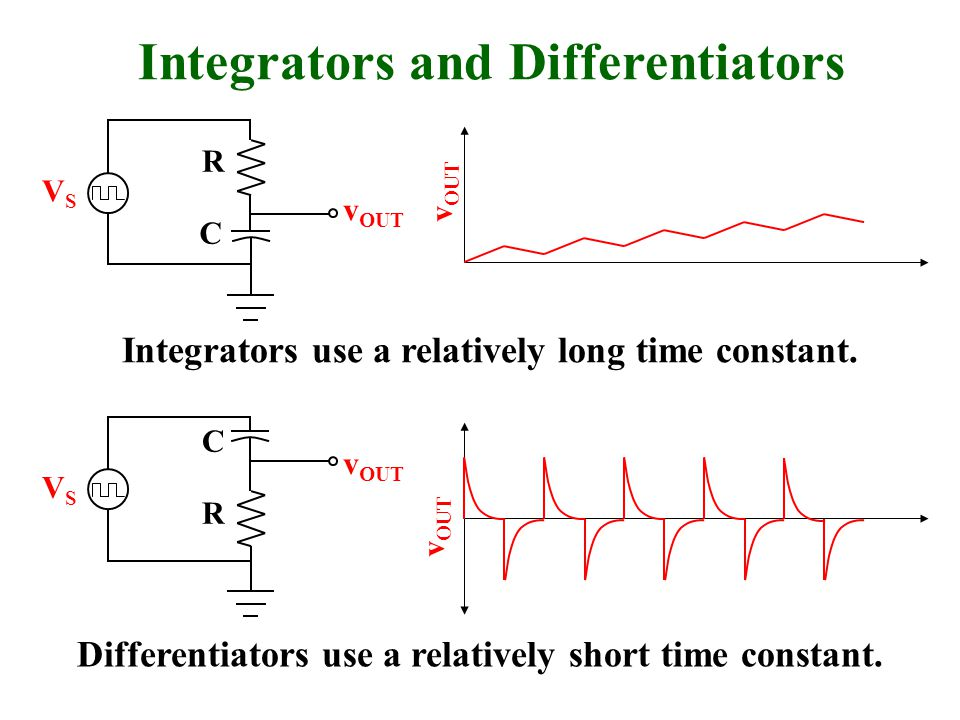 Integrators and Differentiators