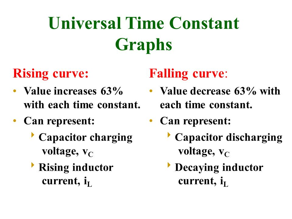 Universal Time Constant Graphs
