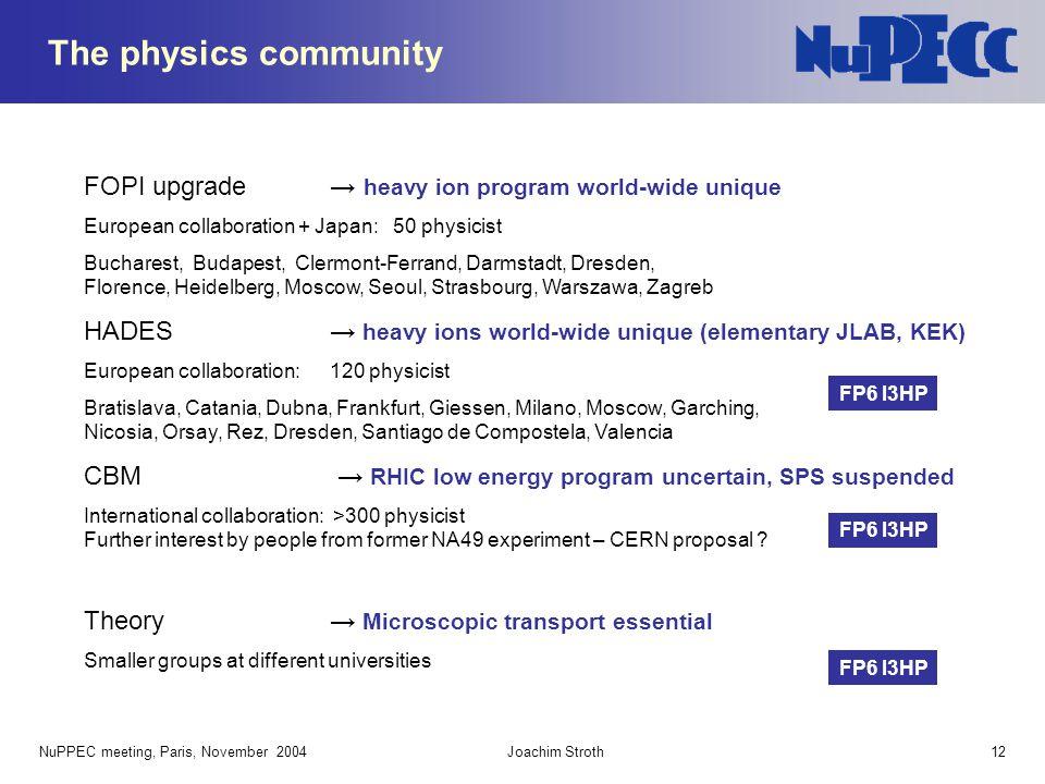 The physics community FOPI upgrade → heavy ion program world-wide unique. European collaboration + Japan: 50 physicist.