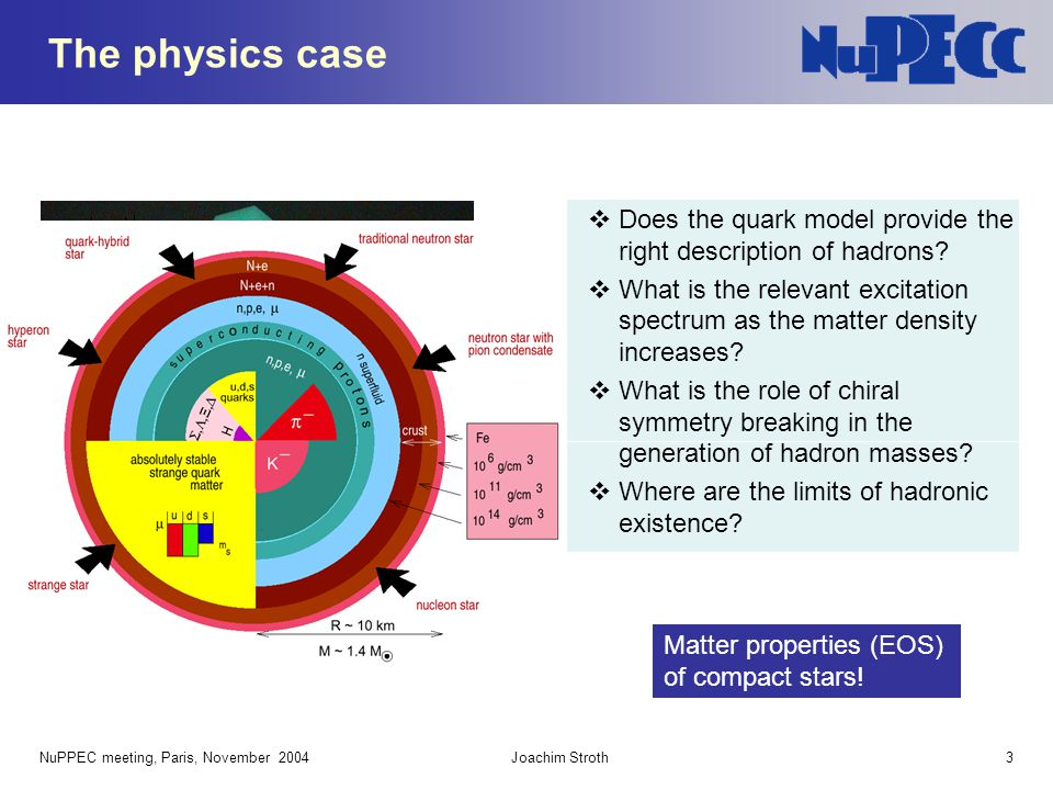 The physics case Does the quark model provide the right description of hadrons