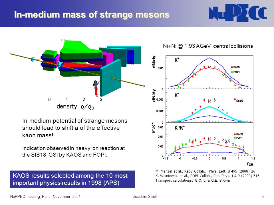 In-medium mass of strange mesons