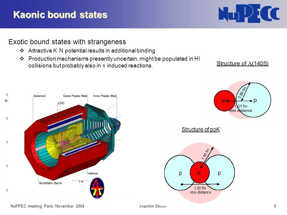 Kaonic bound states Exotic bound states with strangeness