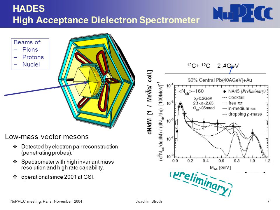 HADES High Acceptance Dielectron Spectrometer