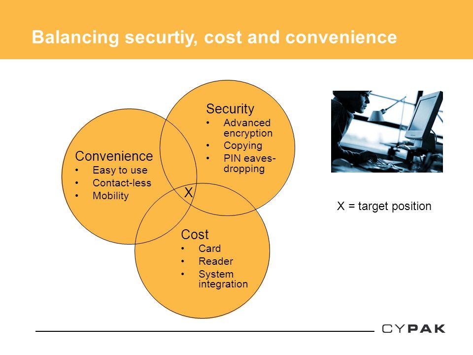 Balancing securtiy, cost and convenience