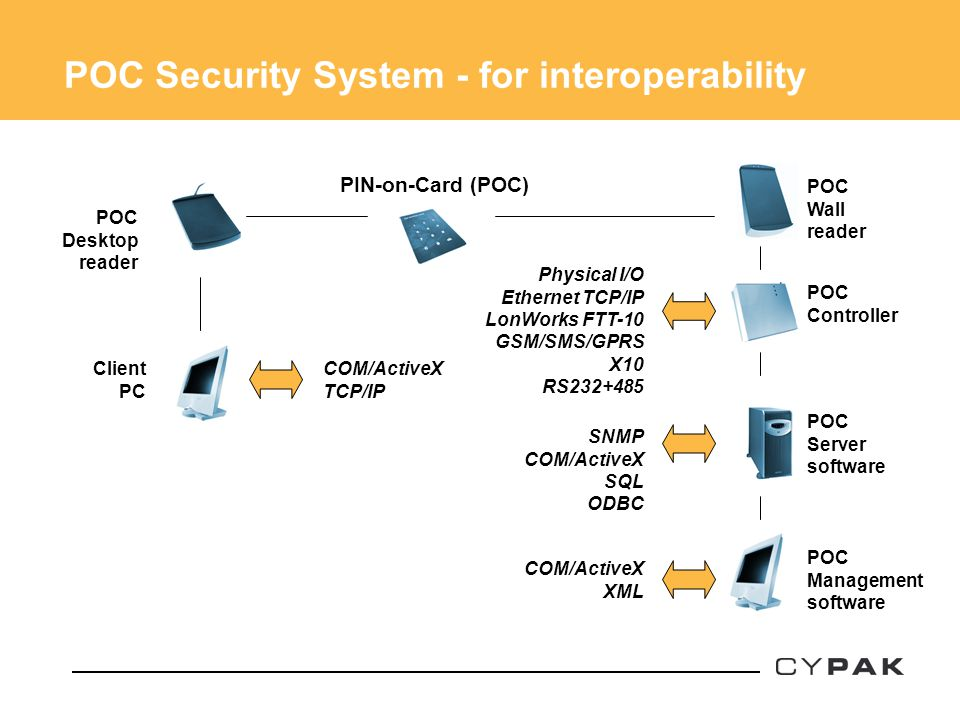 POC Security System - for interoperability
