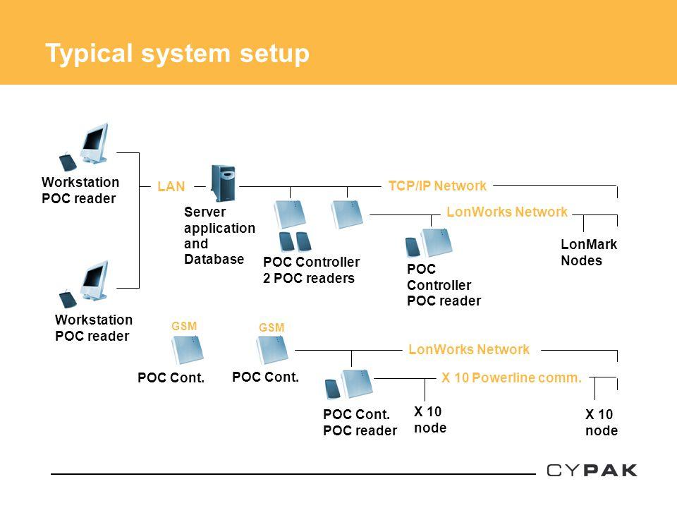 Typical system setup WorkstationPOC reader LAN TCP/IP Network