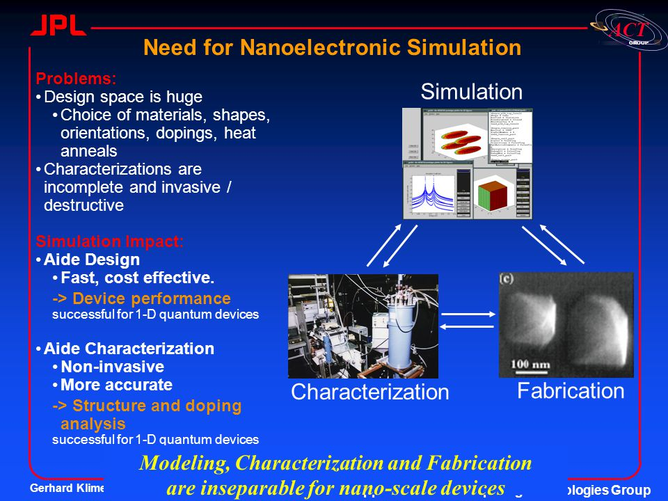 Need for Nanoelectronic Simulation