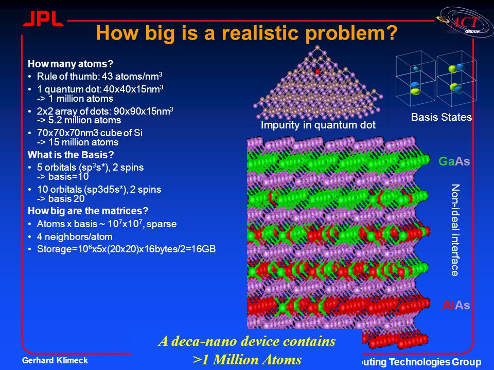 How big is a realistic problem