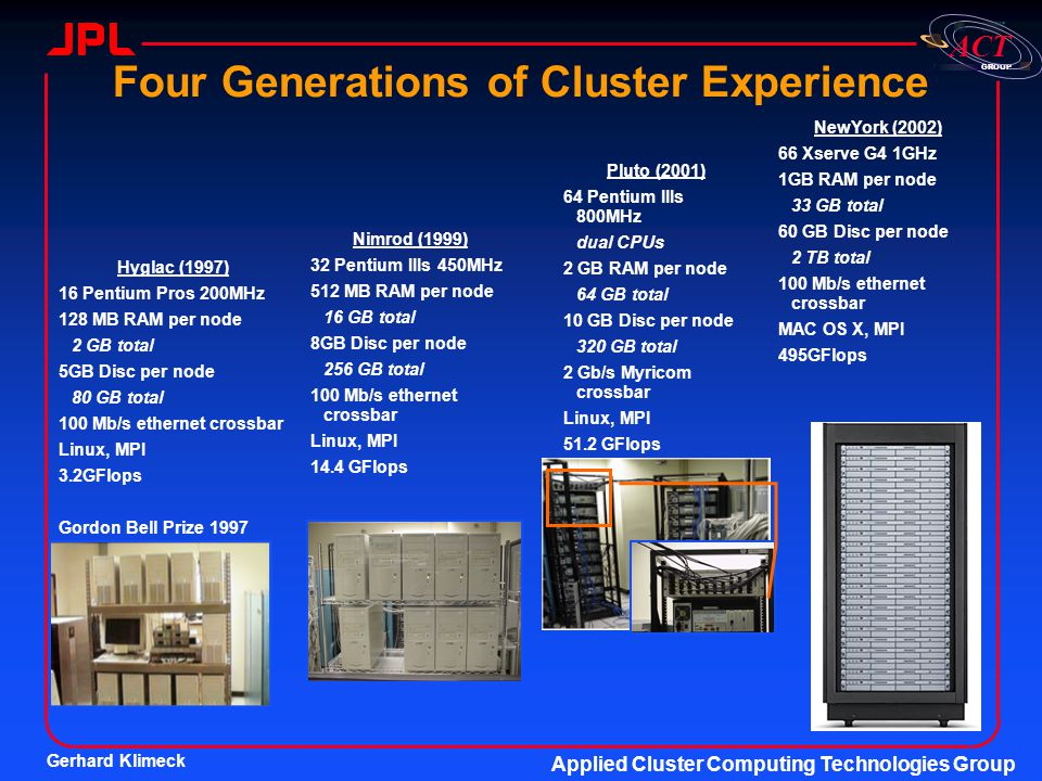 Four Generations of Cluster Experience