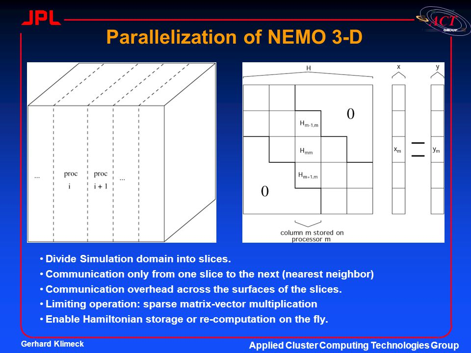 Parallelization of NEMO 3-D