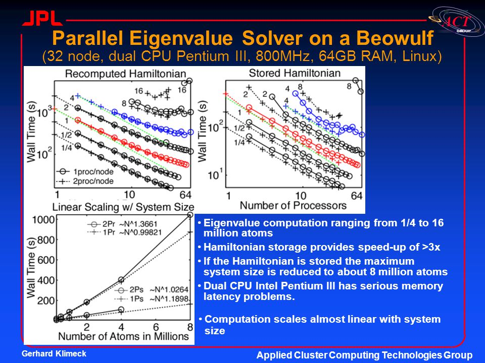 Parallel Eigenvalue Solver on a Beowulf (32 node, dual CPU Pentium III, 800MHz, 64GB RAM, Linux)